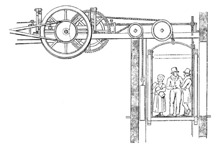 the history and development of the elevator