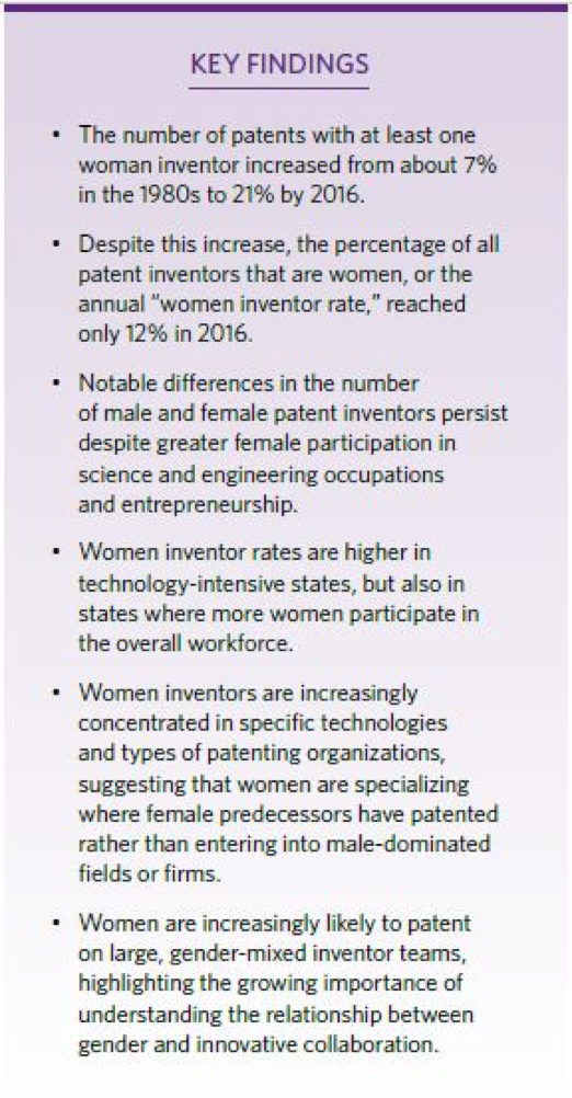 metrics-related-to-women-inventors