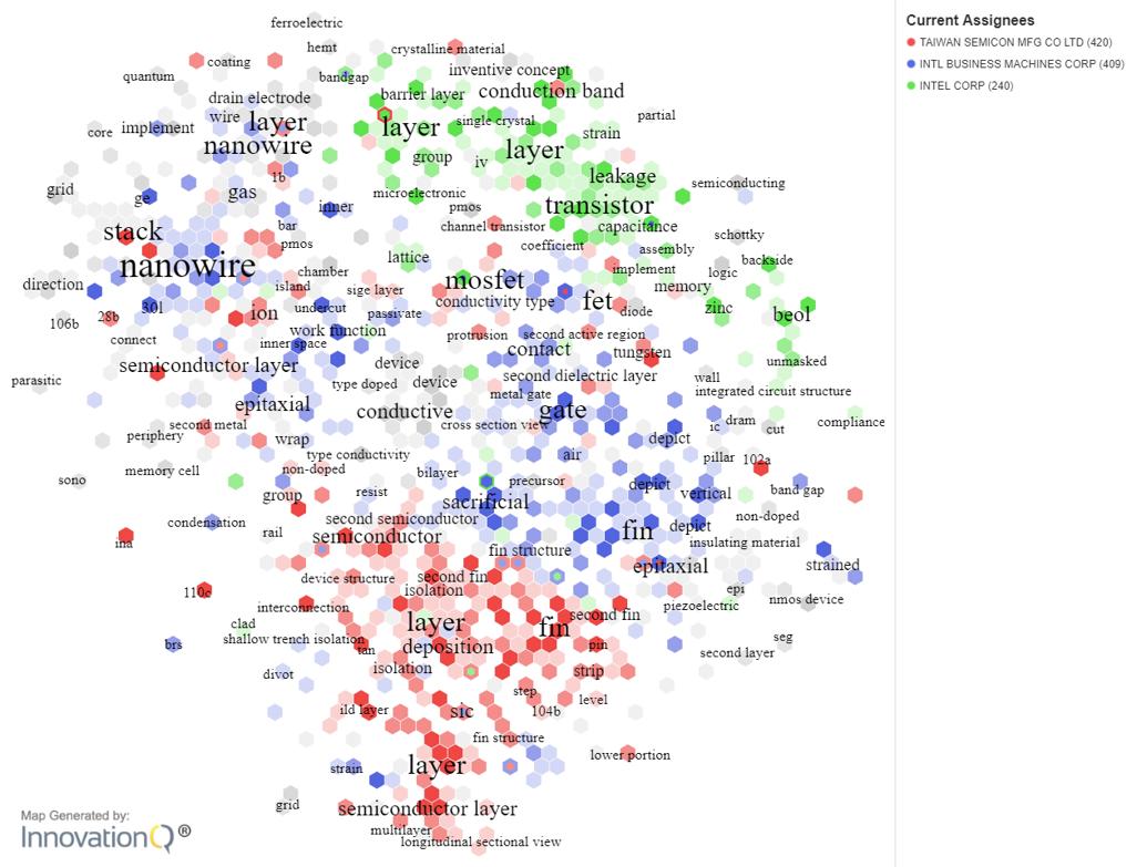 innovationq semantic map of competitors