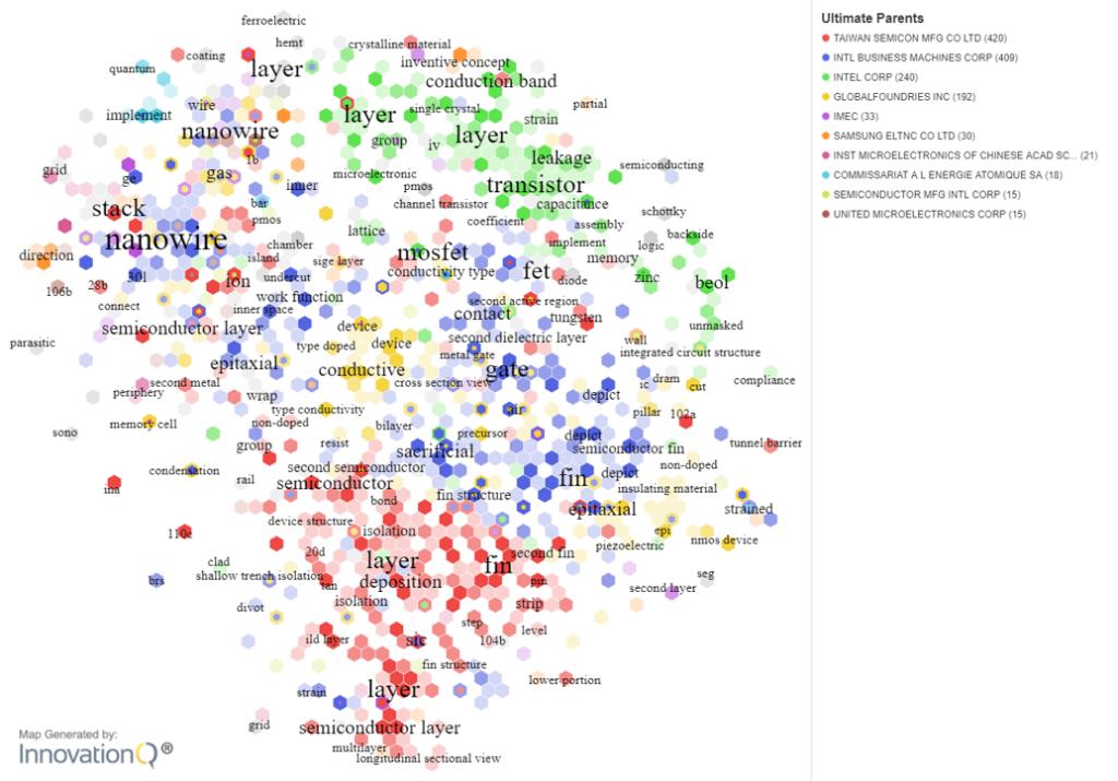 innovationq semantic map